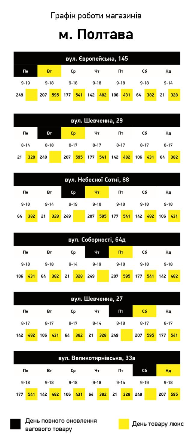 Полтава (4)